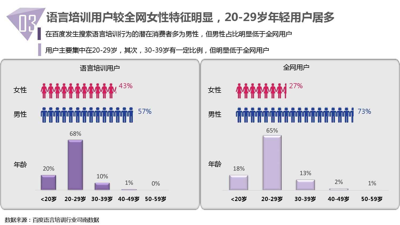 2014中国教育行业大数据白皮书_000032