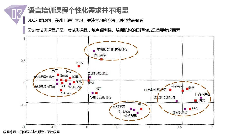 2014中国教育行业大数据白皮书_000033