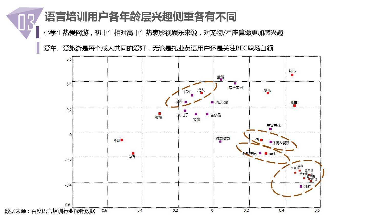 2014中国教育行业大数据白皮书_000034