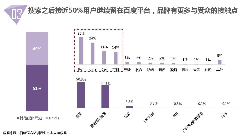 2014中国教育行业大数据白皮书_000035