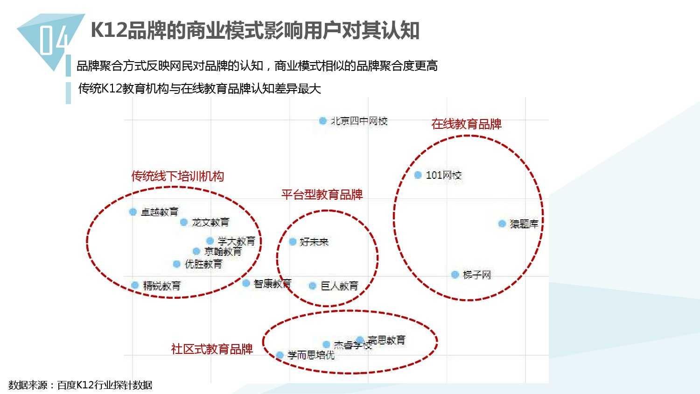 2014中国教育行业大数据白皮书_000044