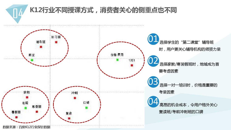 2014中国教育行业大数据白皮书_000045