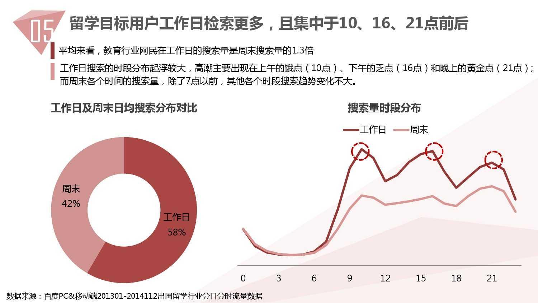 2014中国教育行业大数据白皮书_000051