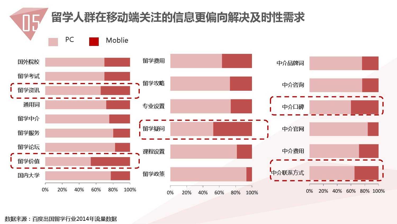 2014中国教育行业大数据白皮书_000057