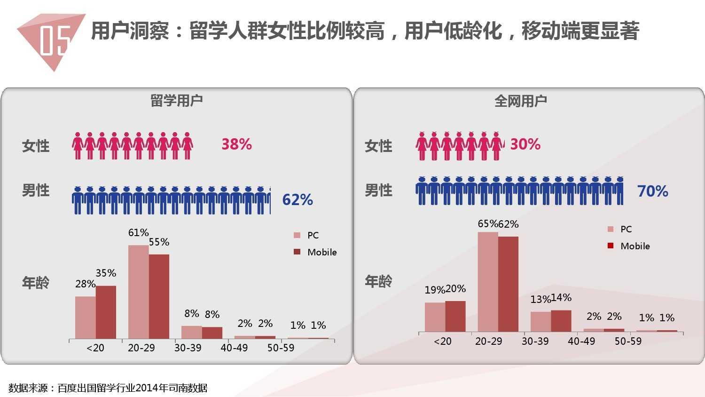 2014中国教育行业大数据白皮书_000059