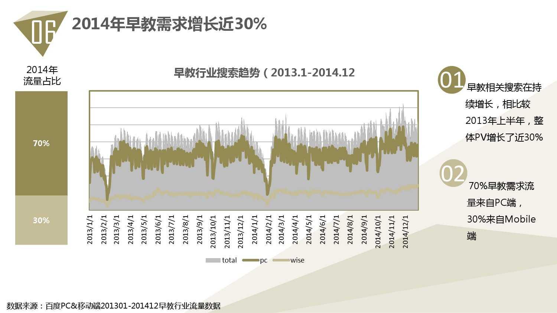 2014中国教育行业大数据白皮书_000065