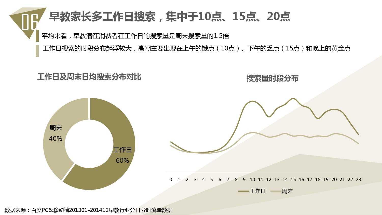 2014中国教育行业大数据白皮书_000066