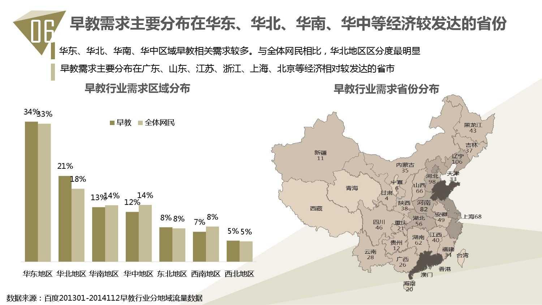 2014中国教育行业大数据白皮书_000068