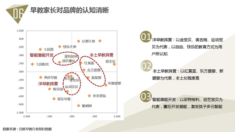 2014中国教育行业大数据白皮书_000070