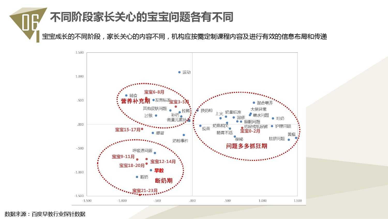 2014中国教育行业大数据白皮书_000073