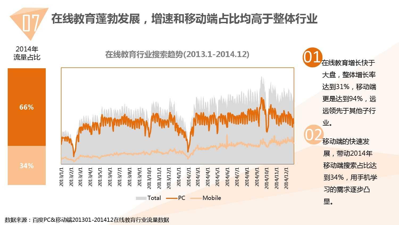 2014中国教育行业大数据白皮书_000077