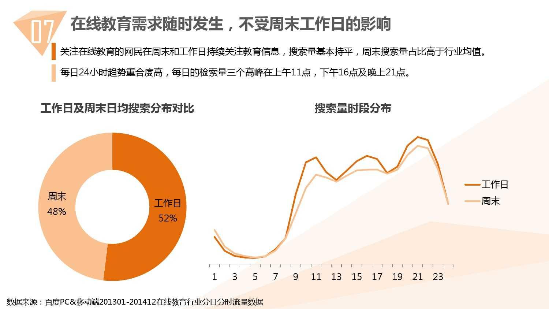 2014中国教育行业大数据白皮书_000078