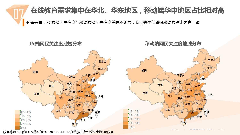 2014中国教育行业大数据白皮书_000080