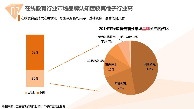2014中国教育行业大数据白皮书_000081