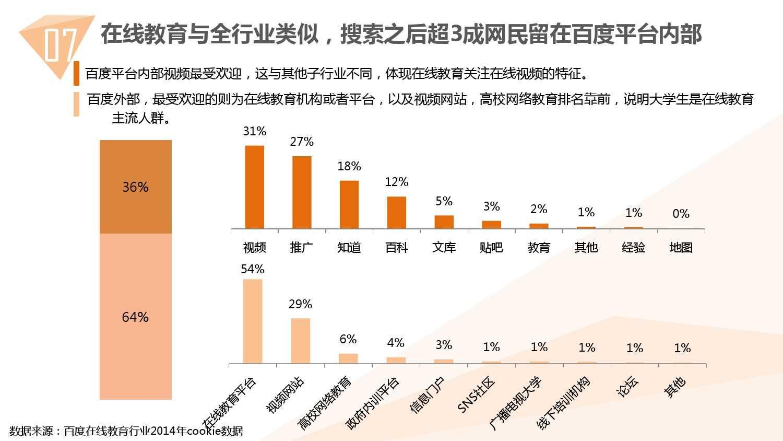 2014中国教育行业大数据白皮书_000083