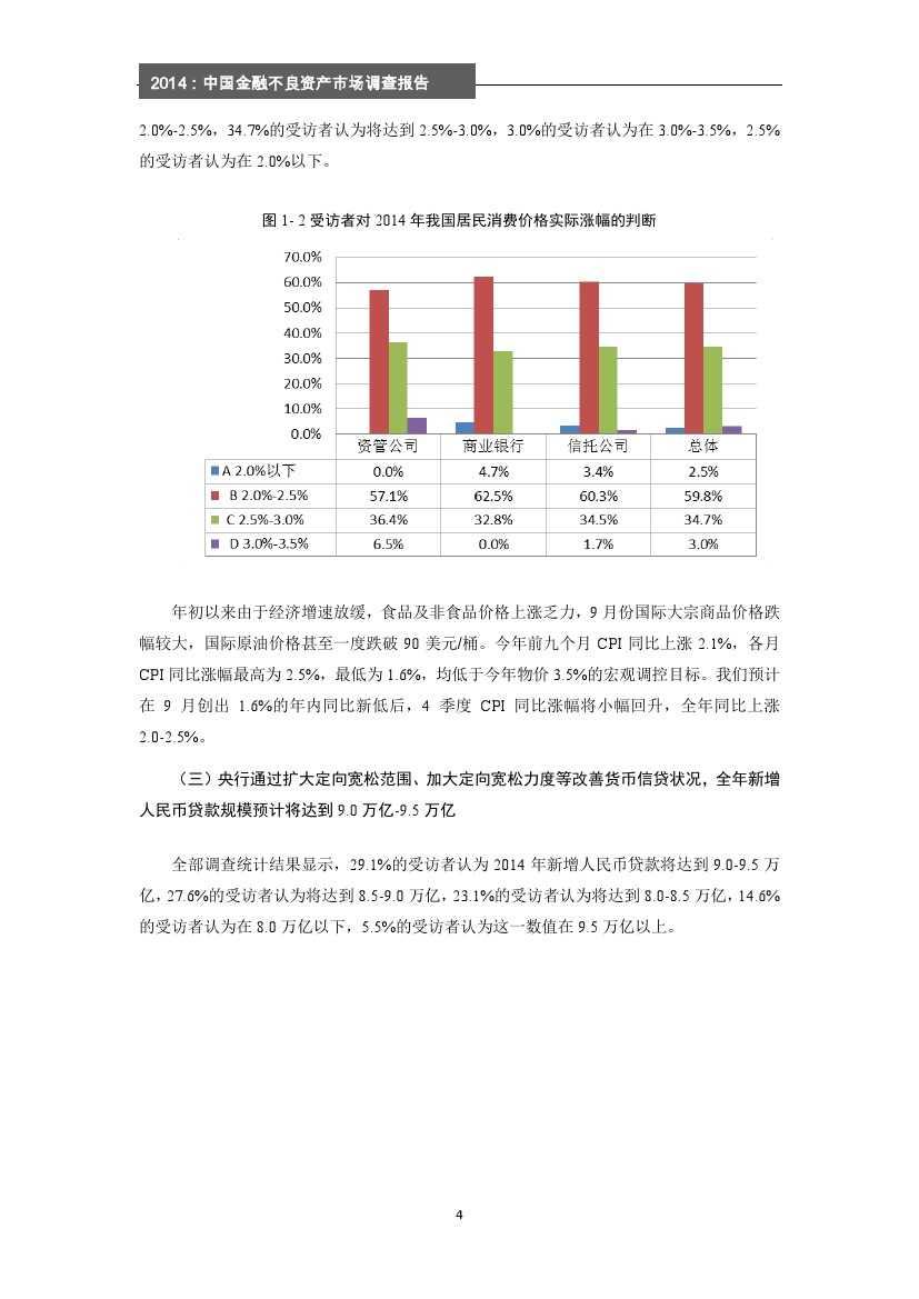 2014年中国金融不良资产市场调查报告_000010