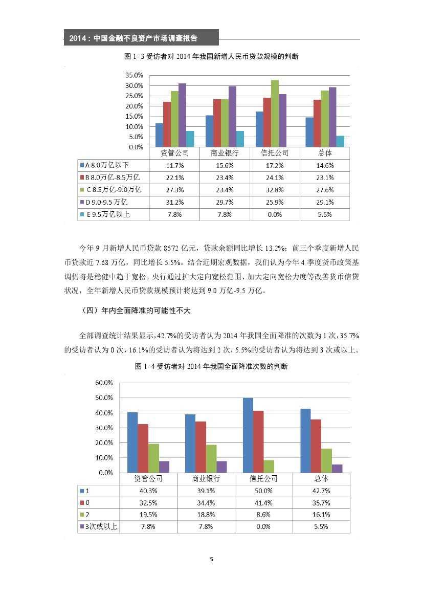2014年中国金融不良资产市场调查报告_000011