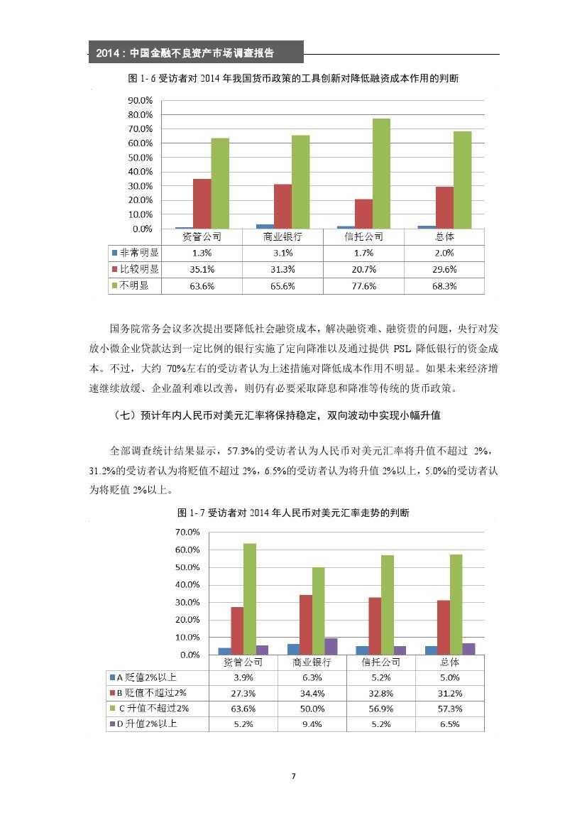 2014年中国金融不良资产市场调查报告_000013