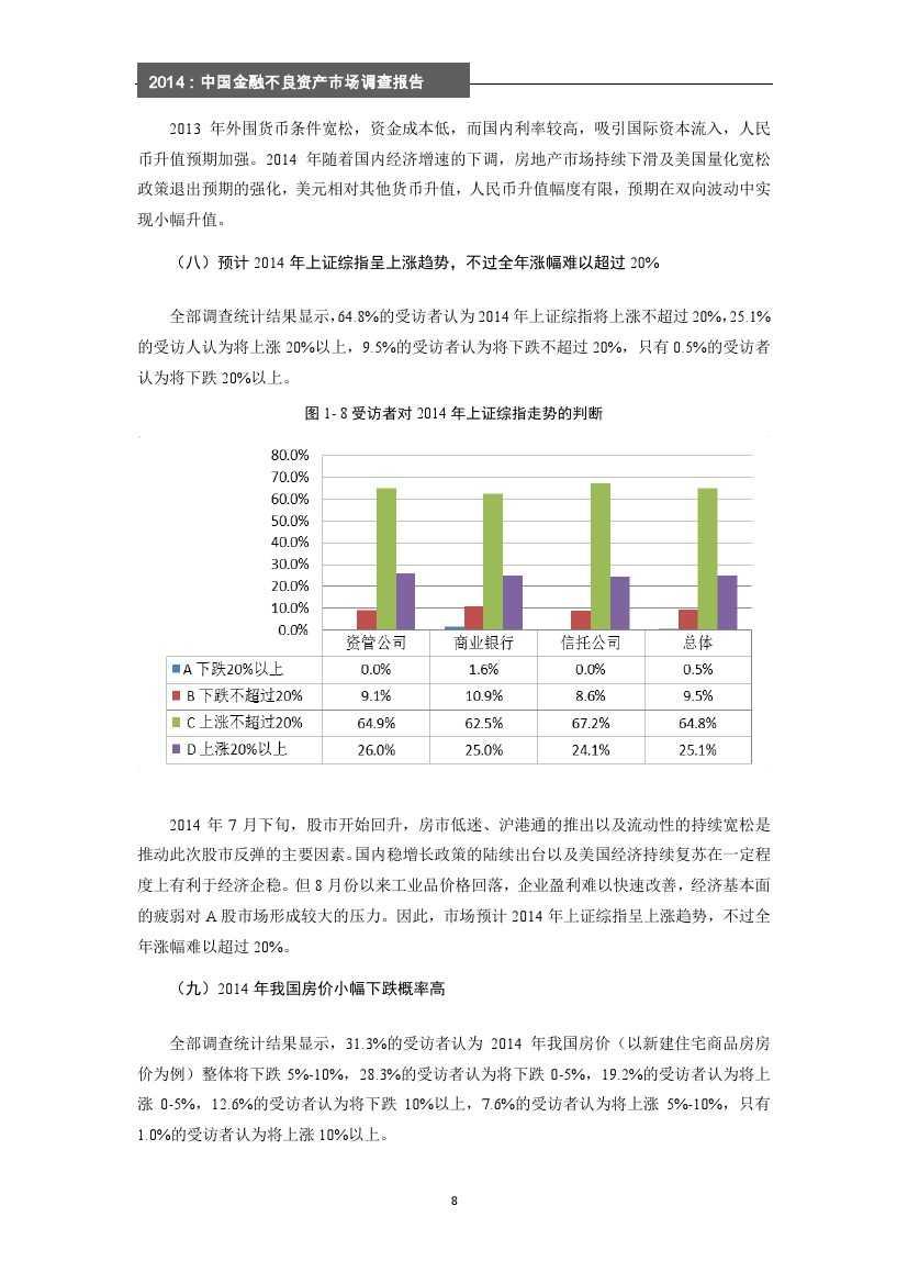 2014年中国金融不良资产市场调查报告_000014