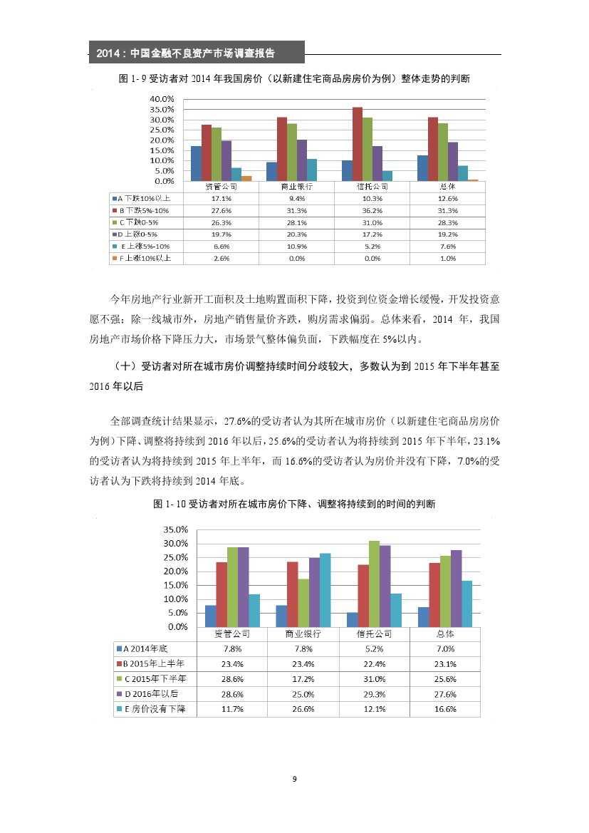 2014年中国金融不良资产市场调查报告_000015