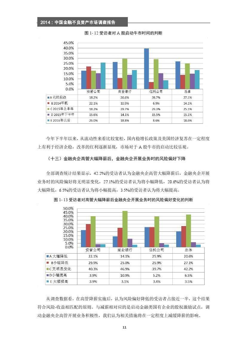 2014年中国金融不良资产市场调查报告_000017