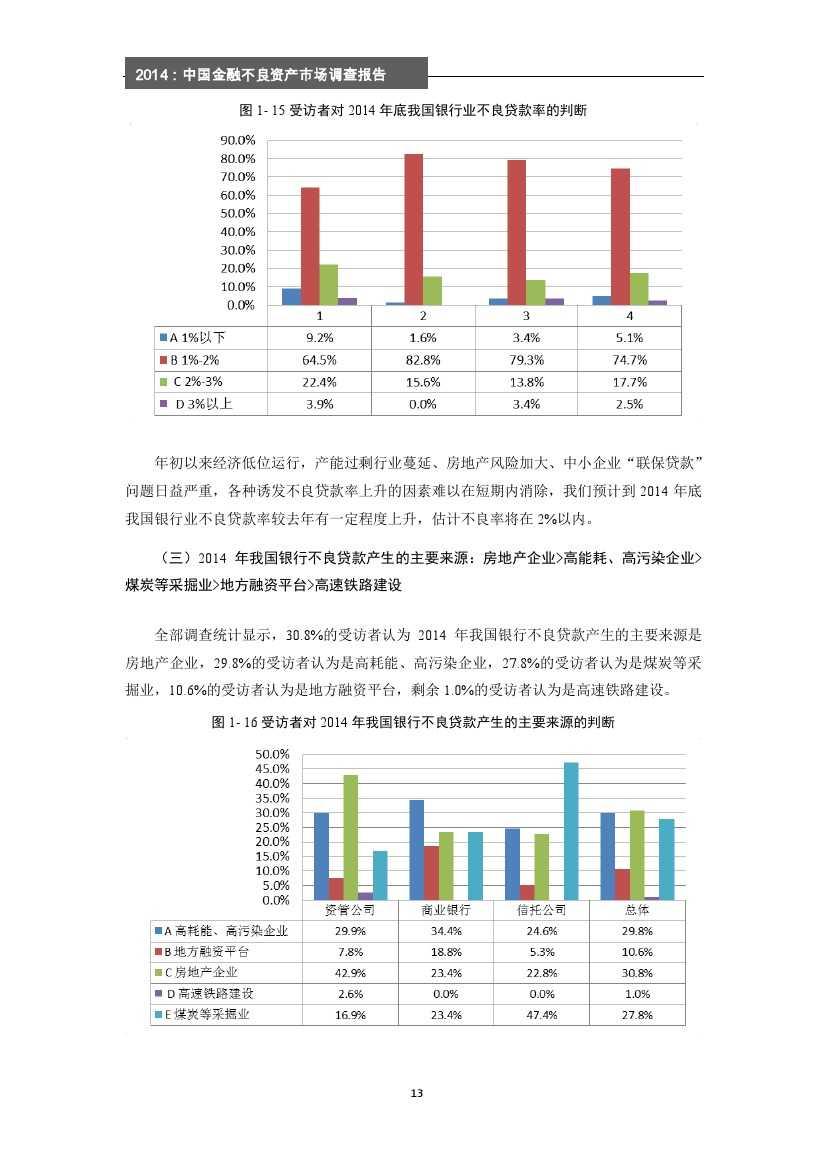 2014年中国金融不良资产市场调查报告_000019