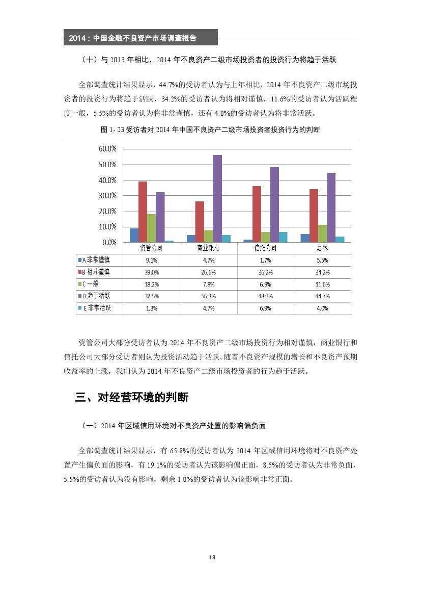 2014年中国金融不良资产市场调查报告_000024