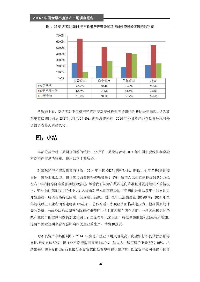 2014年中国金融不良资产市场调查报告_000027