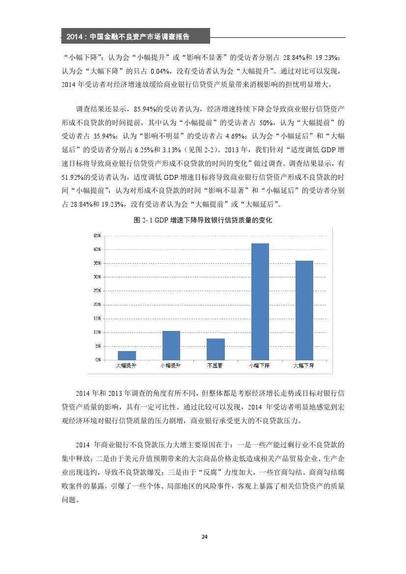 2014年中国金融不良资产市场调查报告_000030