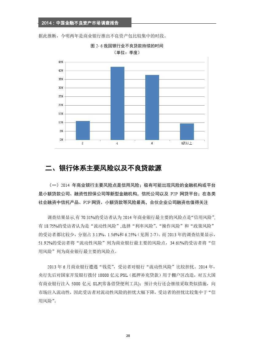 2014年中国金融不良资产市场调查报告_000034