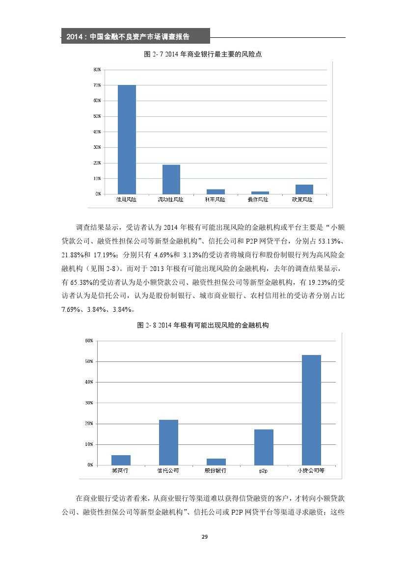2014年中国金融不良资产市场调查报告_000035