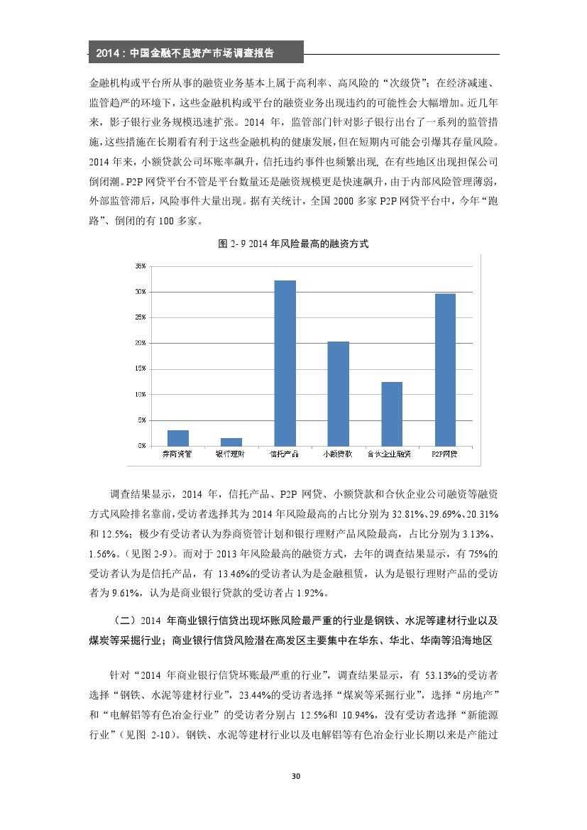2014年中国金融不良资产市场调查报告_000036