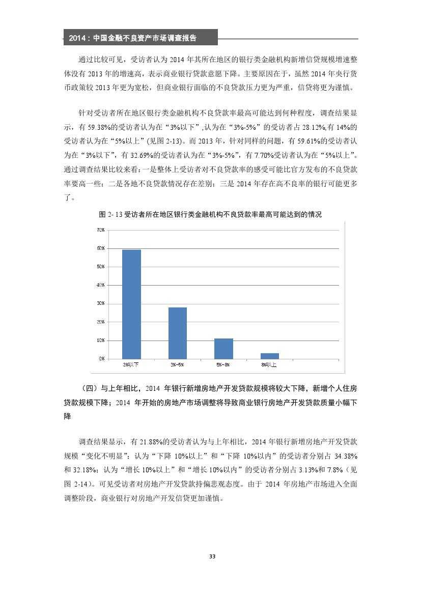 2014年中国金融不良资产市场调查报告_000039