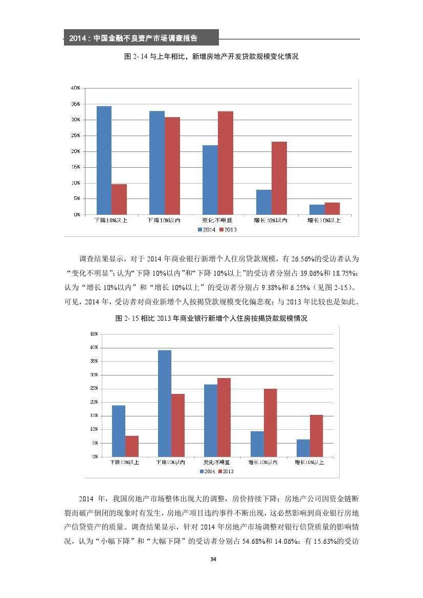 2014年中国金融不良资产市场调查报告_000040