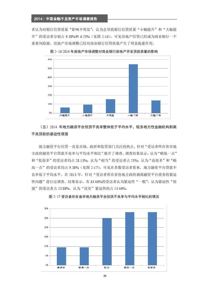 2014年中国金融不良资产市场调查报告_000041