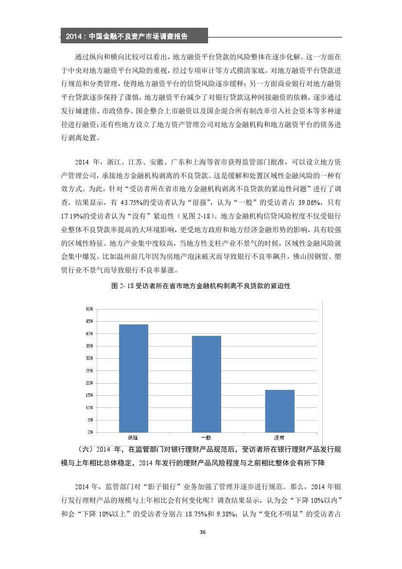 2014年中国金融不良资产市场调查报告_000042
