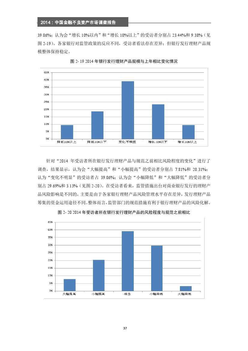 2014年中国金融不良资产市场调查报告_000043
