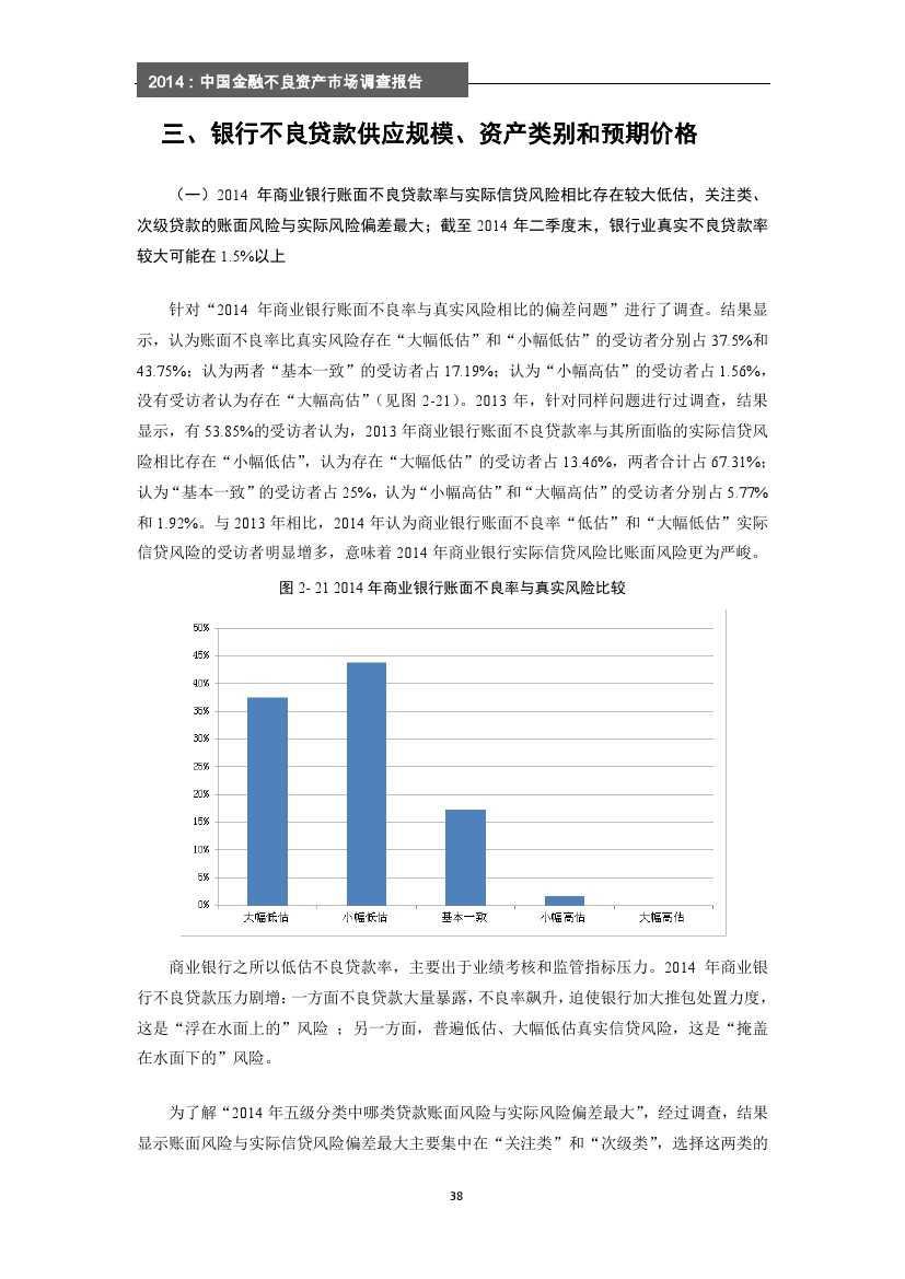 2014年中国金融不良资产市场调查报告_000044