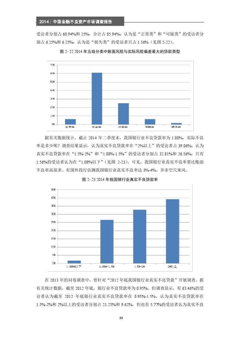 2014年中国金融不良资产市场调查报告_000045