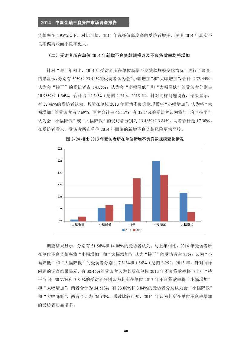 2014年中国金融不良资产市场调查报告_000046