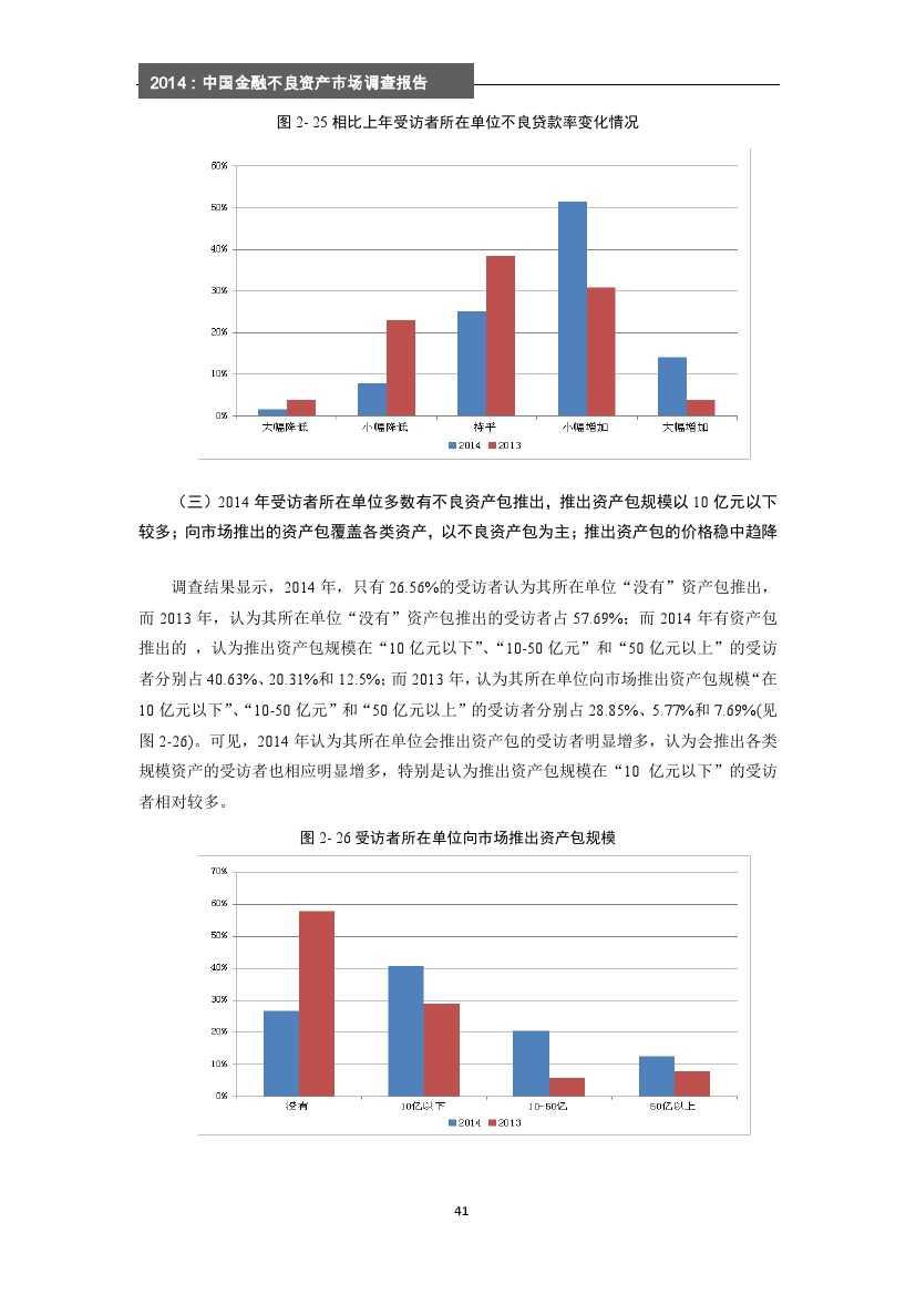 2014年中国金融不良资产市场调查报告_000047