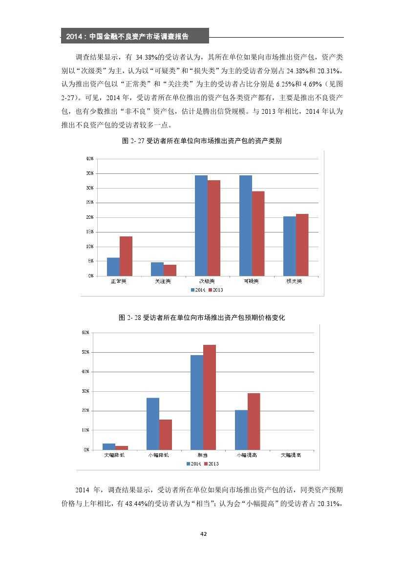 2014年中国金融不良资产市场调查报告_000048