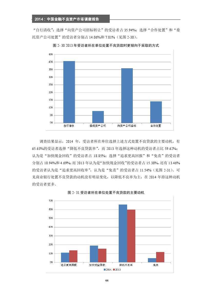 2014年中国金融不良资产市场调查报告_000050