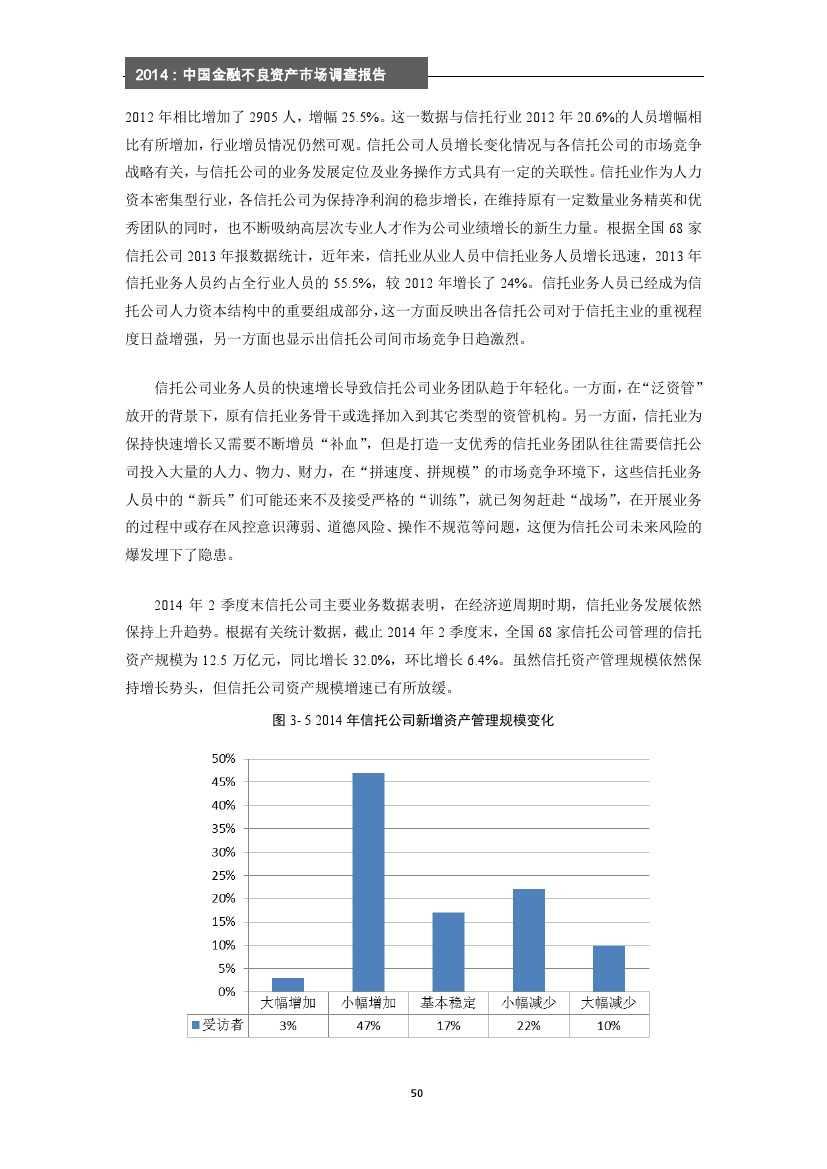 2014年中国金融不良资产市场调查报告_000056