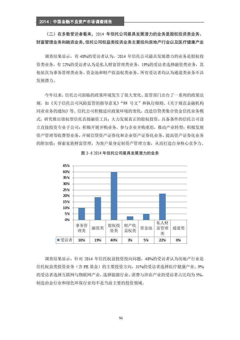2014年中国金融不良资产市场调查报告_000057