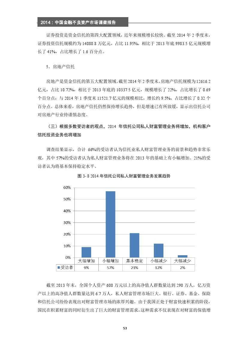 2014年中国金融不良资产市场调查报告_000059