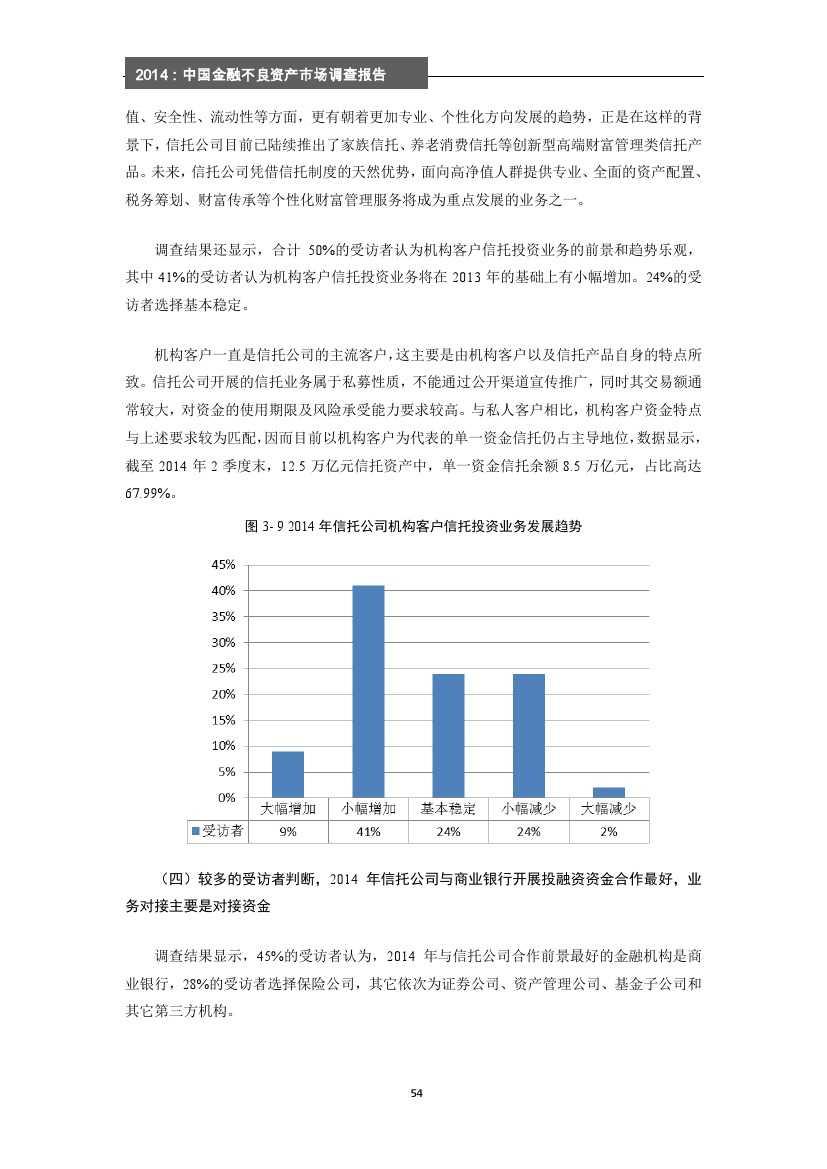2014年中国金融不良资产市场调查报告_000060