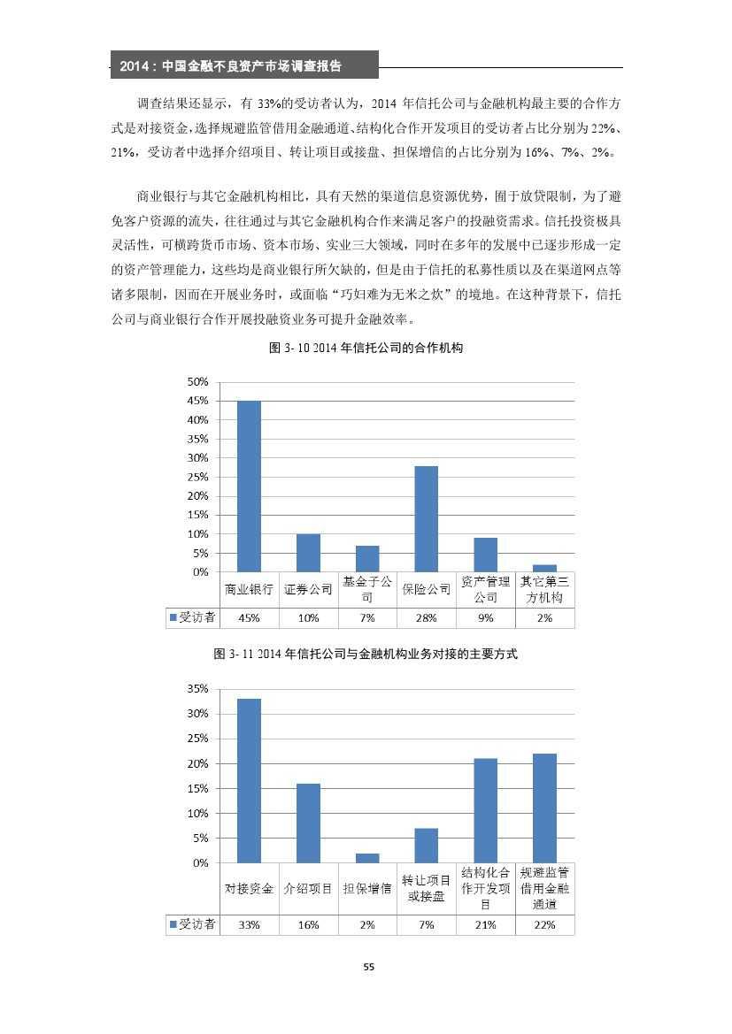 2014年中国金融不良资产市场调查报告_000061