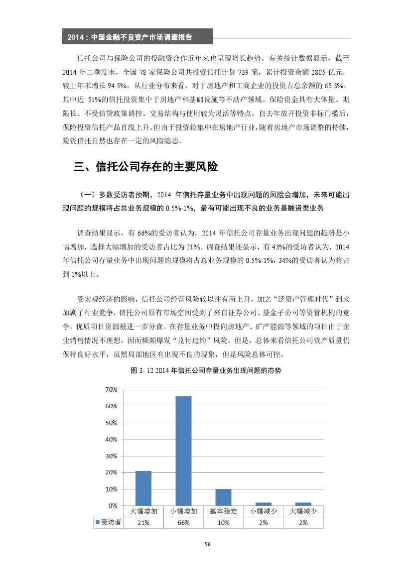 2014年中国金融不良资产市场调查报告_000062