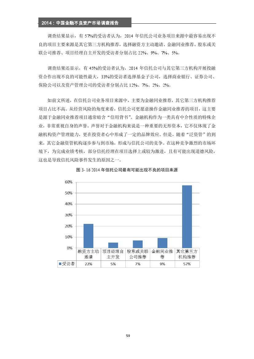 2014年中国金融不良资产市场调查报告_000065